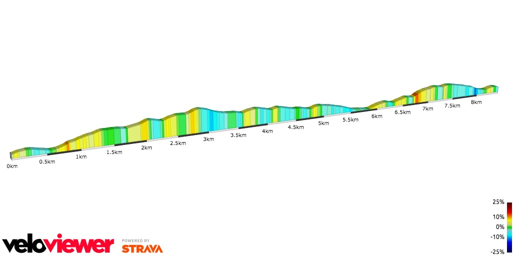 Graham Hills mountain biking trail