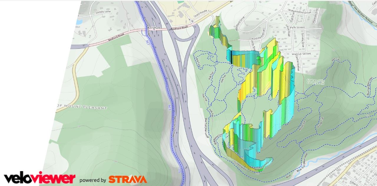 Graham hills mountain biking trail 3D Profile